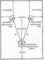Audio Physic Speaker Pl